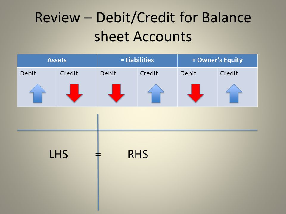 xacc 280 appendix b debit and credit Complete the questions and fill in the account changes matrix in appendix b post the completed appendix b as an attachment xacc 280 week 2 checkpoint debits and credits.
