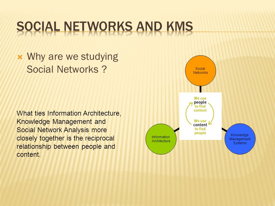 Knowledge management semantic web and ppt download 23 social networks and kms ccuart Gallery
