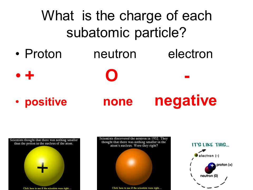 Do You Know Your Atomic Structure Ppt Video Online Download