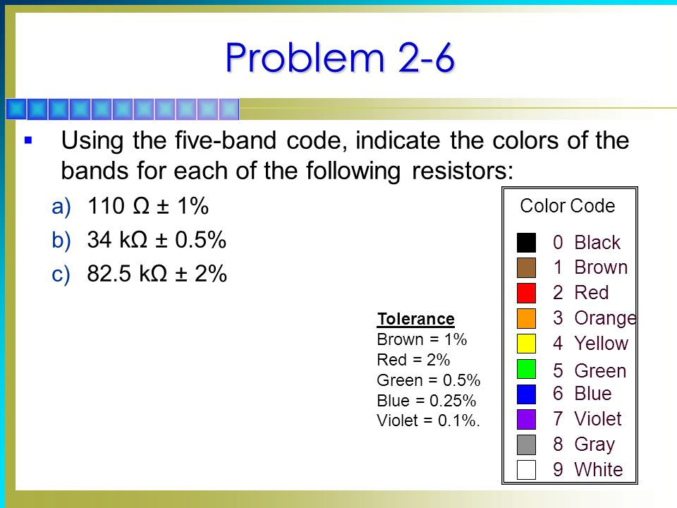 Problem 2-6 Using the five-band code, indicate the colors of the bands for each of the following resistors: