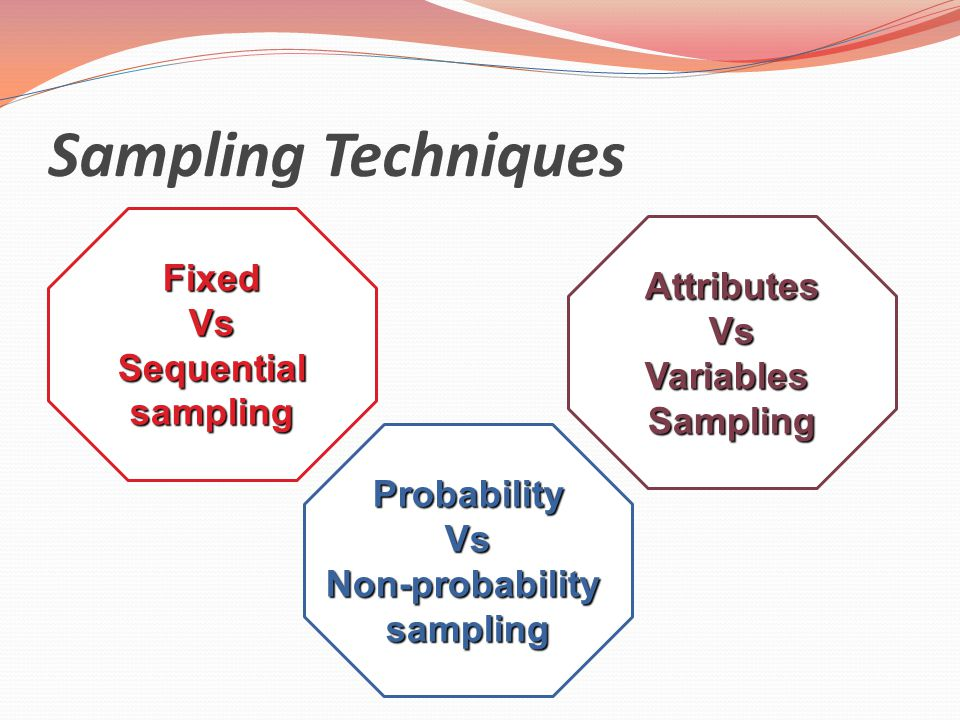 Sampling Techniques Fixed Attributes Vs Vs Sequential Variables