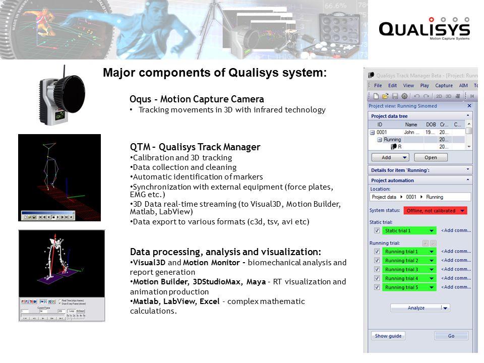 SS5305 – Advanced Motion Capture - ppt video online download
