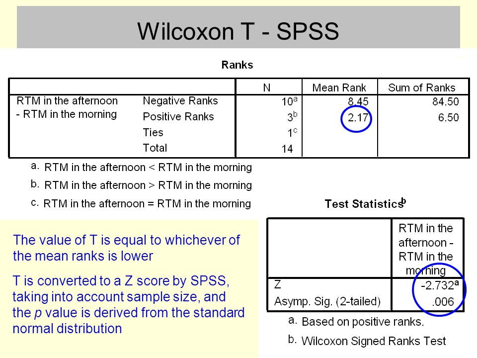 how to find p value from t on spss