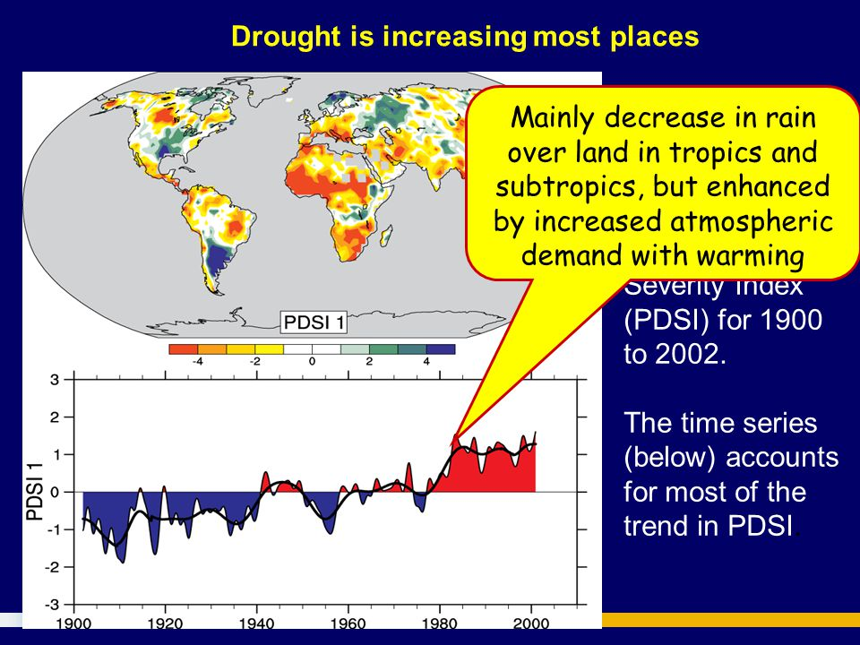Drought is increasing most places
