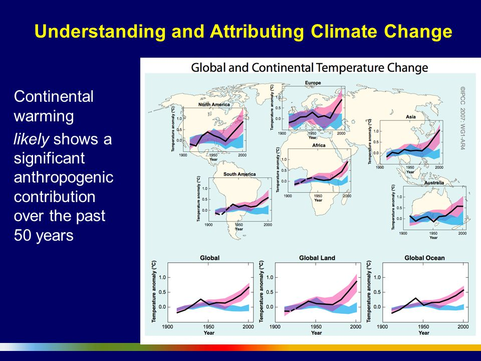 Understanding and Attributing Climate Change