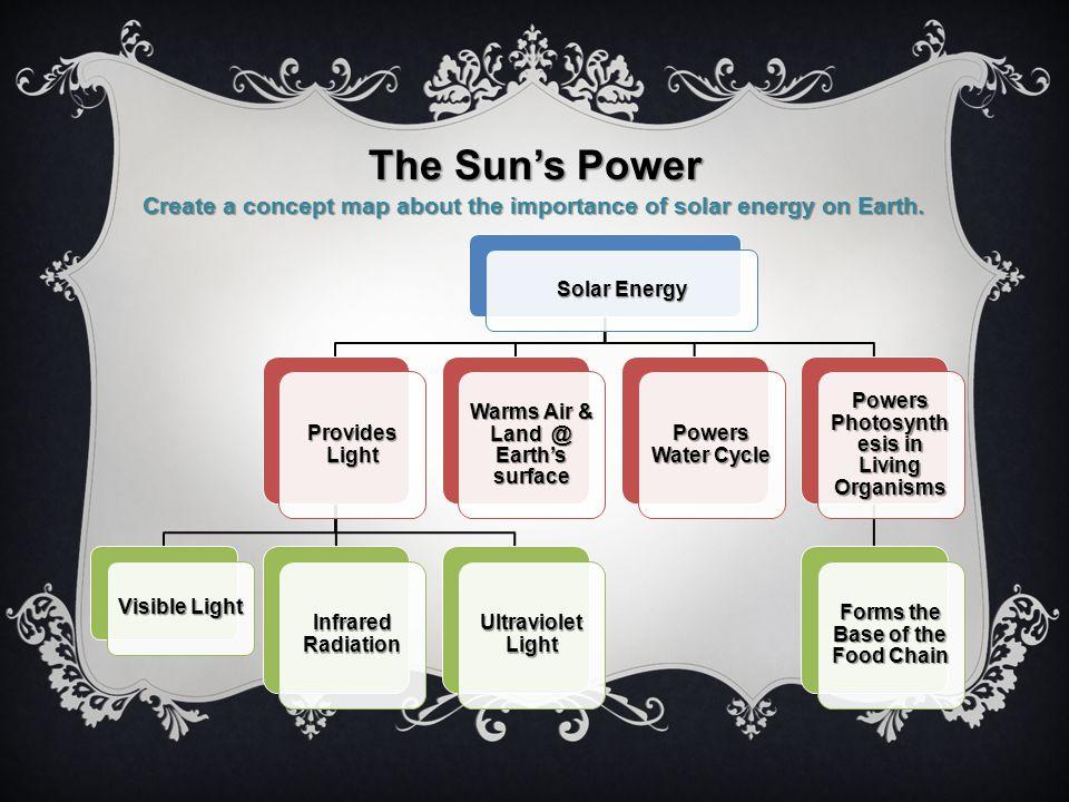 importance of solar energy pdf