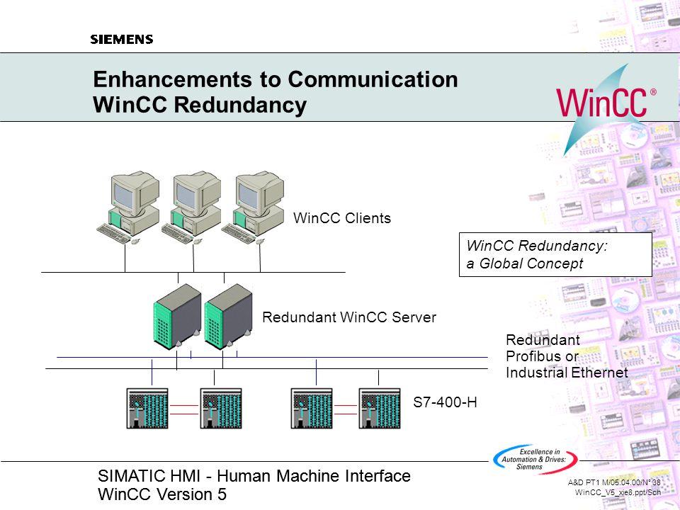 SIMATIC WinCC V5 0 WinCC V5 Under Windows NT  - ppt video