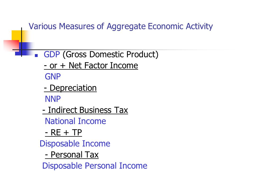 Various Measures of Aggregate Economic Activity