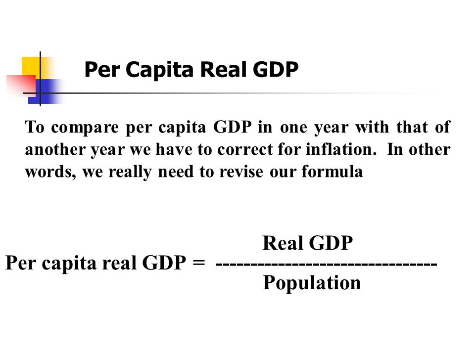 Per capita real GDP = Population