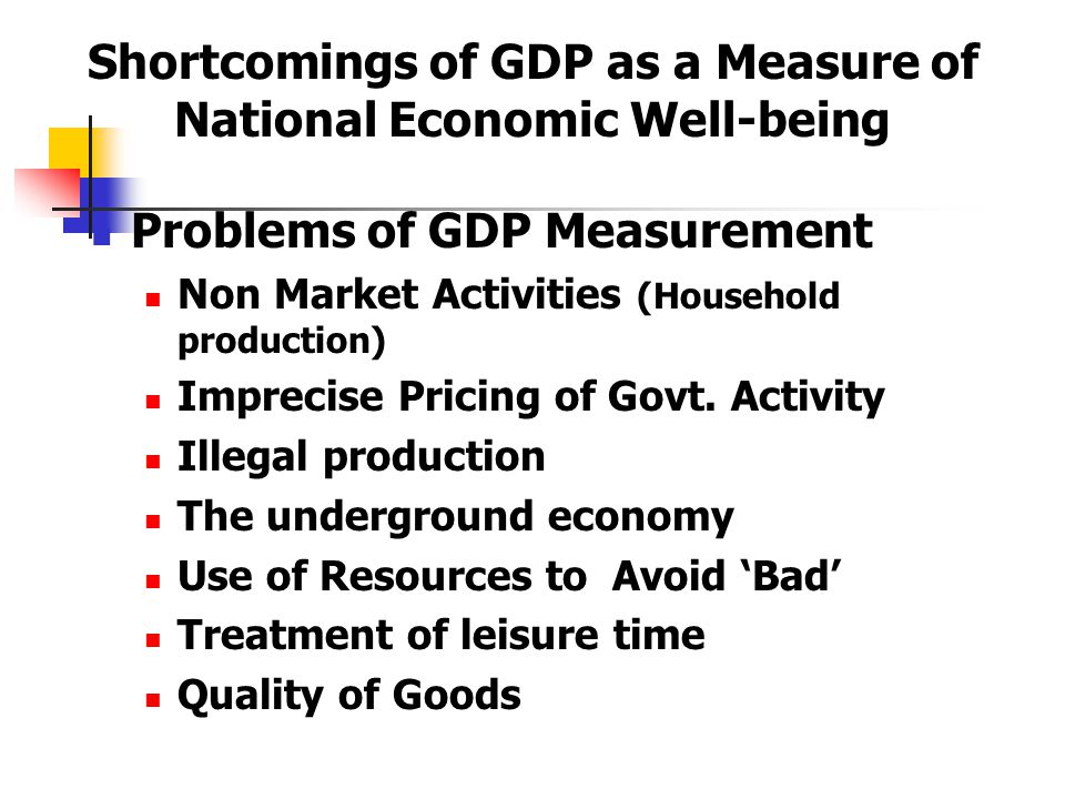 Shortcomings of GDP as a Measure of National Economic Well-being