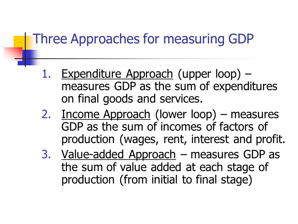 Three Approaches for measuring GDP