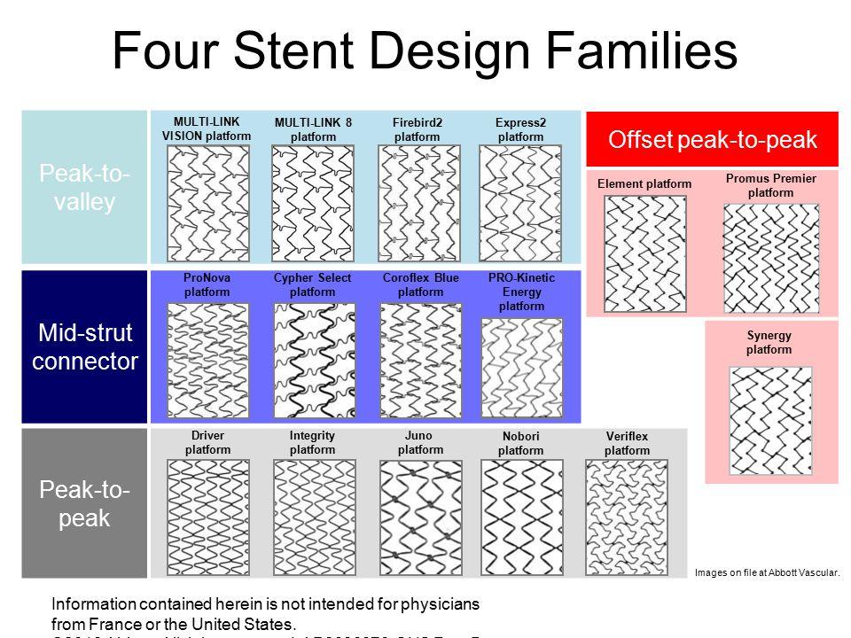 Four Stent Design Families
