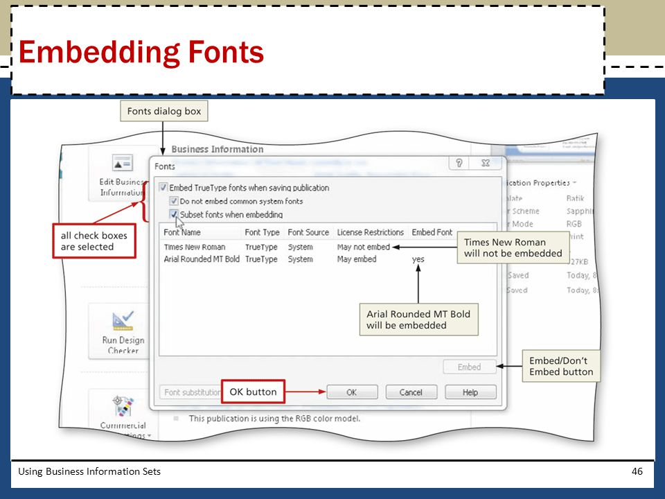 Embedding Fonts Using Business Information Sets
