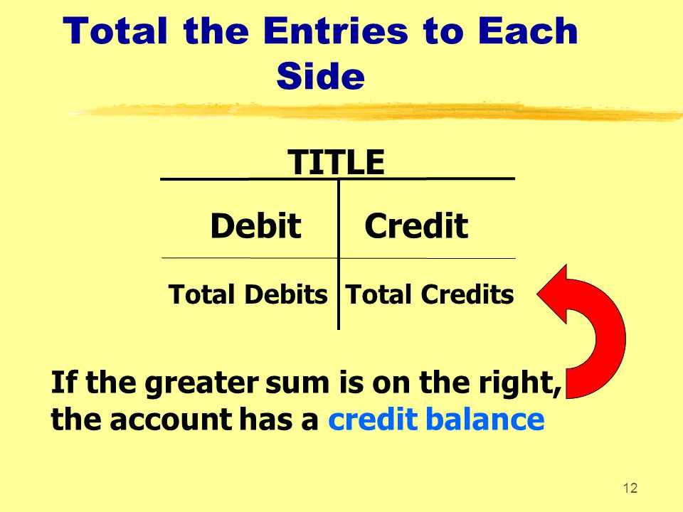 Total the Entries to Each Side