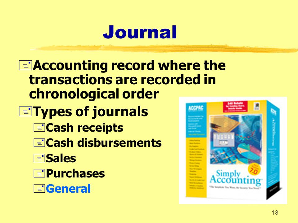 Journal Accounting record where the transactions are recorded in chronological order. Types of journals.