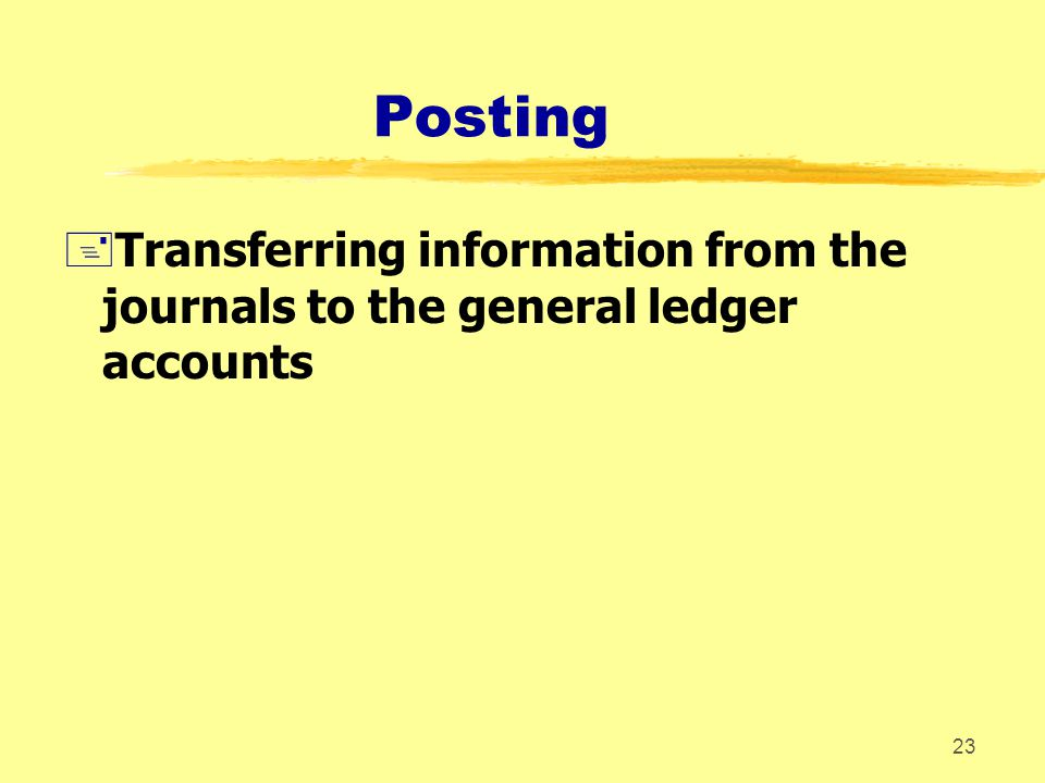 Posting Transferring information from the journals to the general ledger accounts