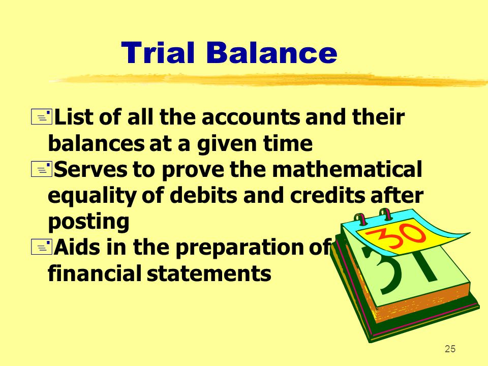 Trial Balance List of all the accounts and their balances at a given time.