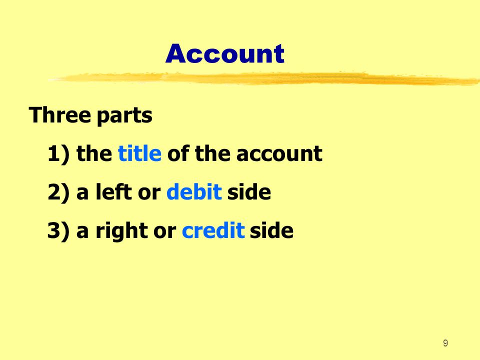 Account Three parts 1) the title of the account
