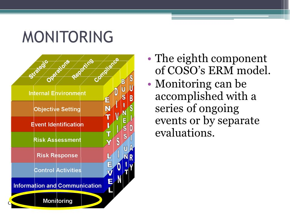 MONITORING The eighth component of COSO's ERM model.