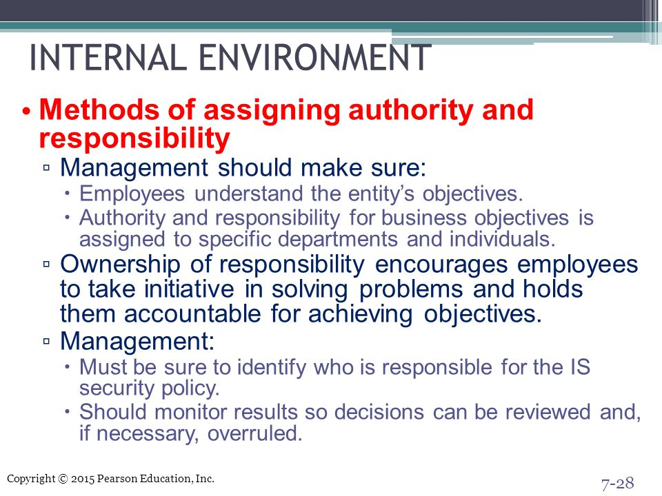 INTERNAL ENVIRONMENT Methods of assigning authority and responsibility