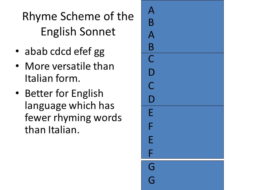 Rhyme Scheme of the English Sonnet