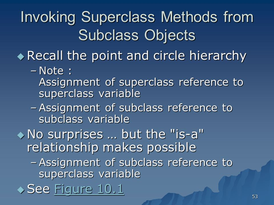 Invoking Superclass Methods from Subclass Objects