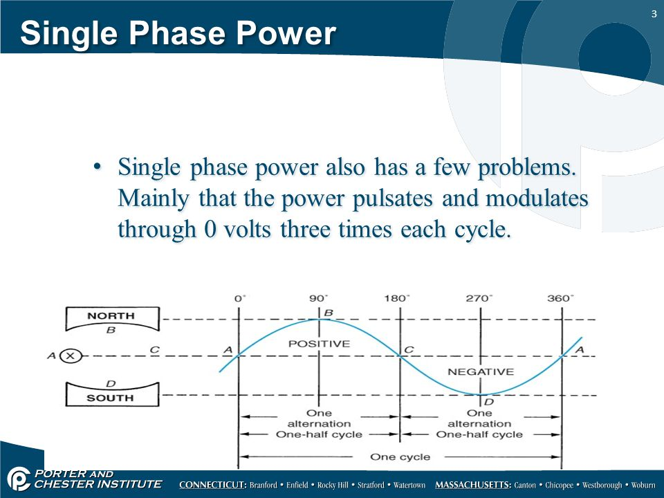 Three Phase Power Three Phase Motors - ppt video online download