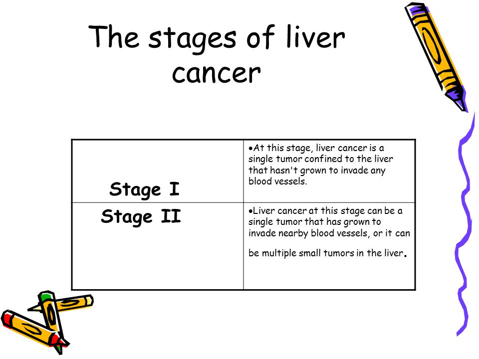 The stages of liver cancer