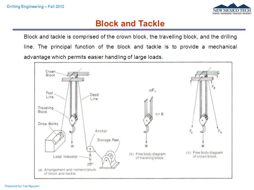 crown diagram csm wiring diagramcrown block diagram wiring schematic  diagramcrown block diagram wiring diagram blog crown