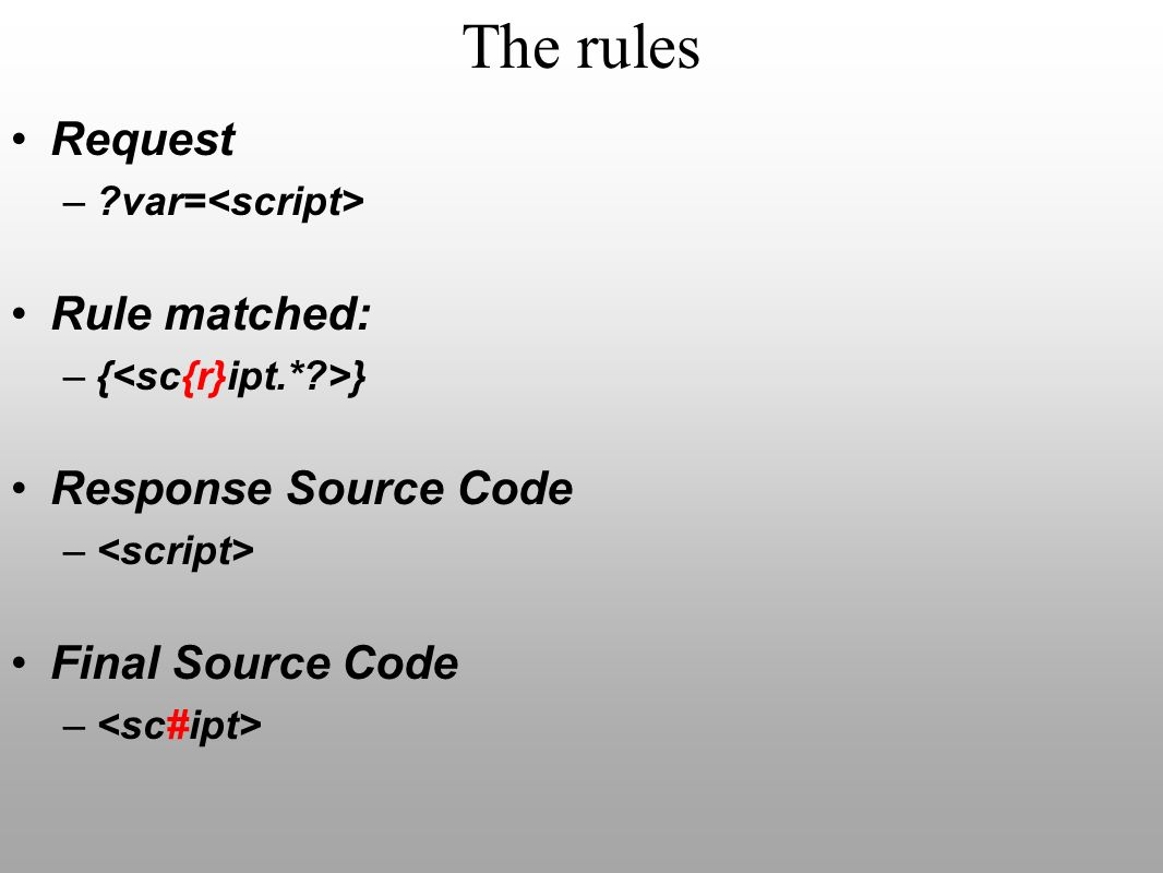 The rules Request Rule matched: Response Source Code Final Source Code