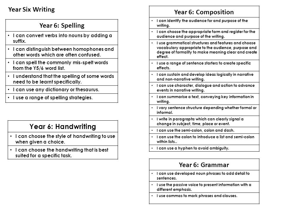 Year 6: Composition Year Six Writing Year 6: Spelling