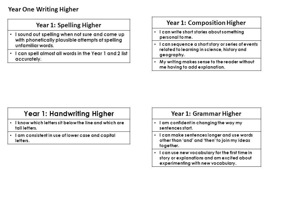 Year 1: Composition Higher Year 1: Handwriting Higher