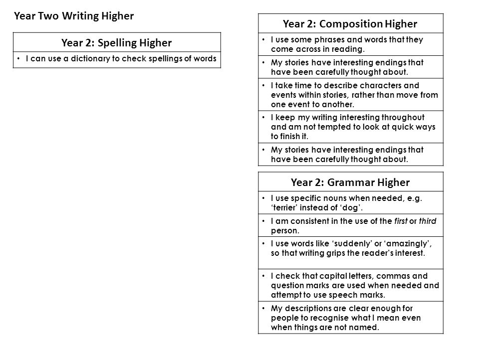 Year 2: Composition Higher