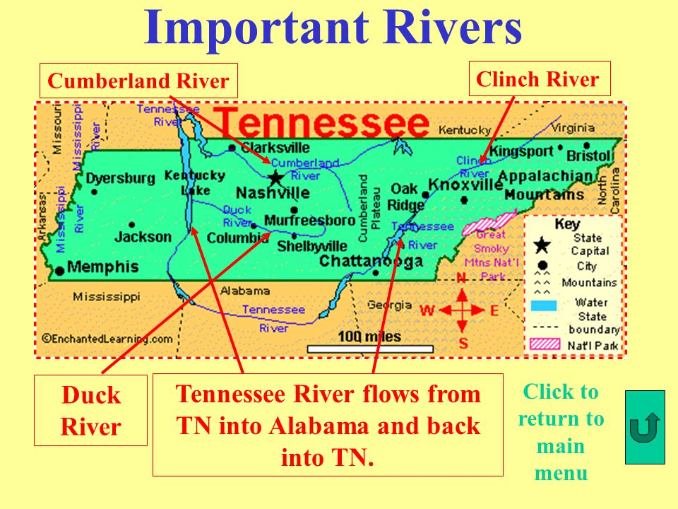 Tennessee In Pictures Ppt Video Online Download