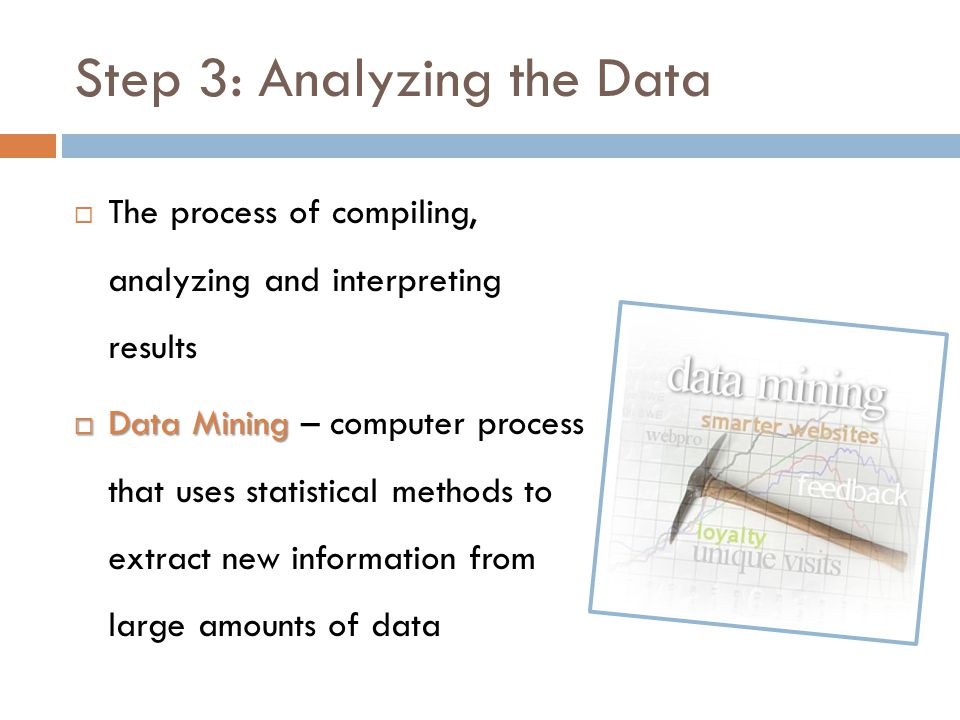 Step 3: Analyzing the Data