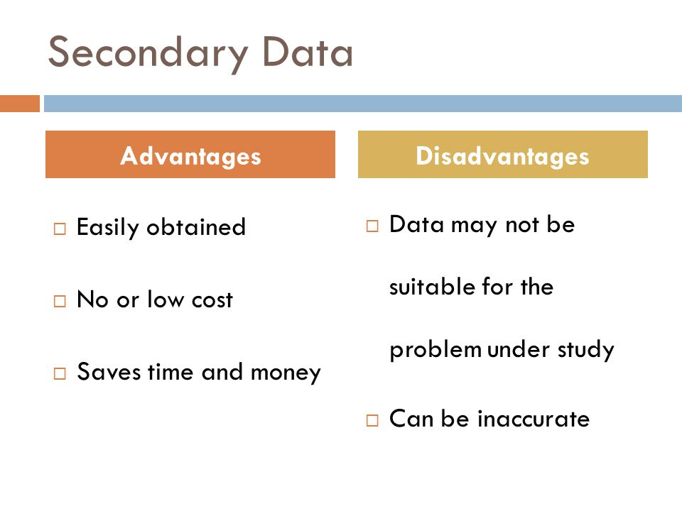 Secondary Data Advantages Disadvantages Easily obtained No or low cost