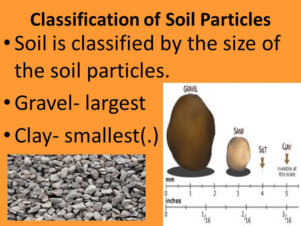 Classification of Soil Particles