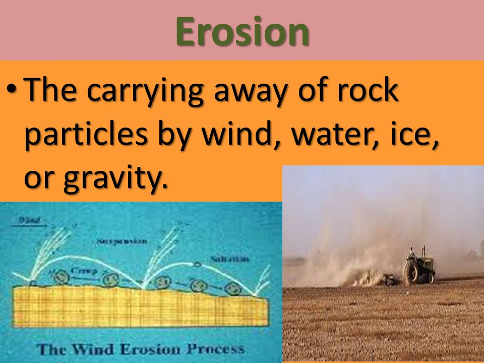 Erosion The carrying away of rock particles by wind, water, ice, or gravity.