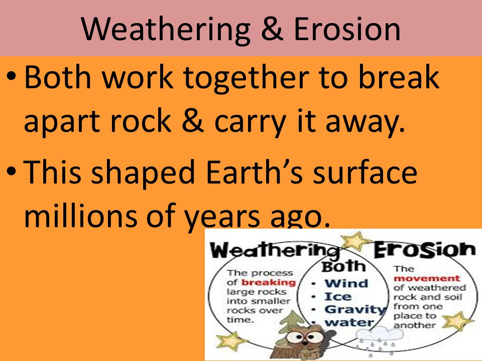 Weathering & Erosion Both work together to break apart rock & carry it away.
