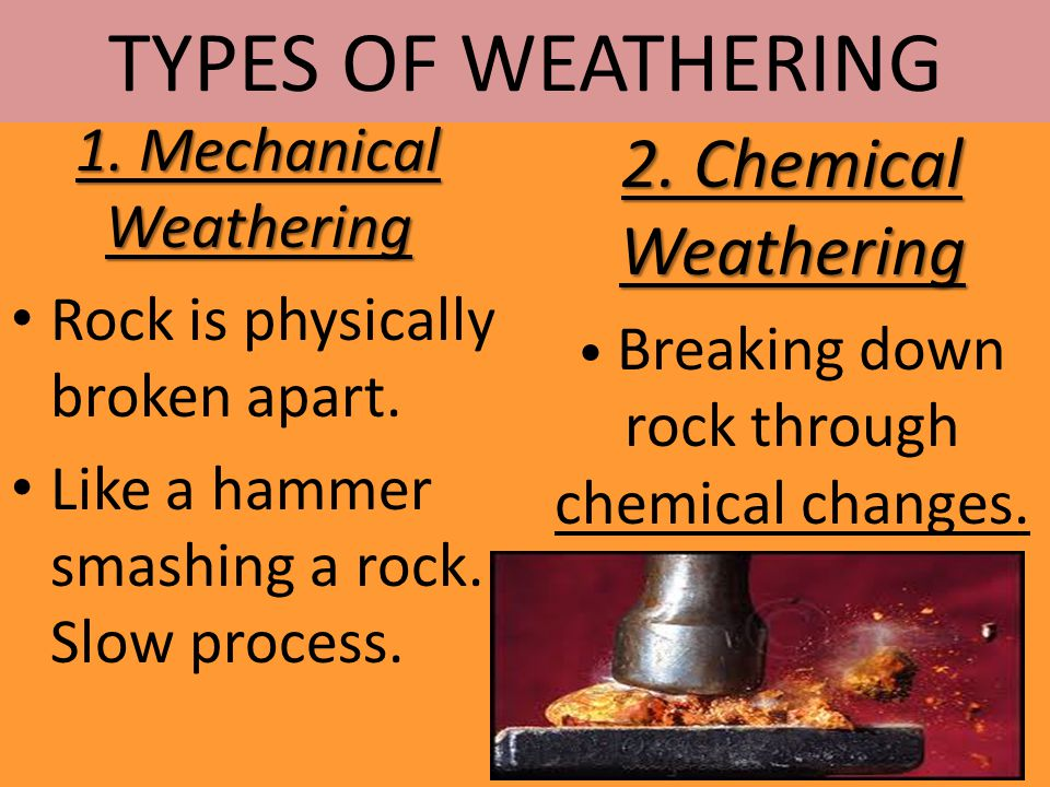 TYPES OF WEATHERING 2. Chemical Weathering 1. Mechanical Weathering
