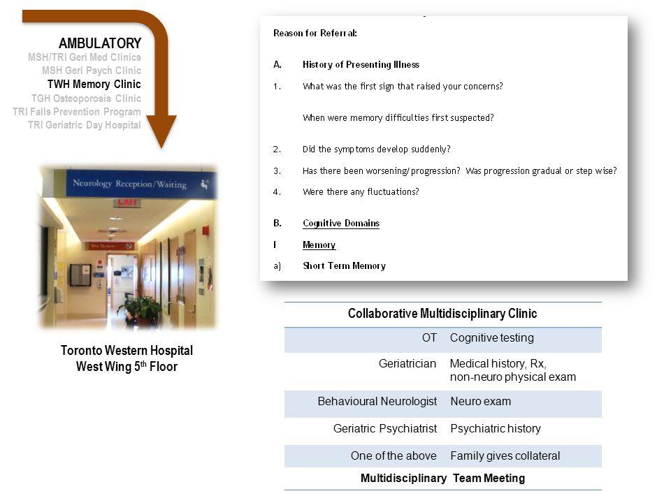 MSH Orientation Geriatric Medicine - ppt video online download