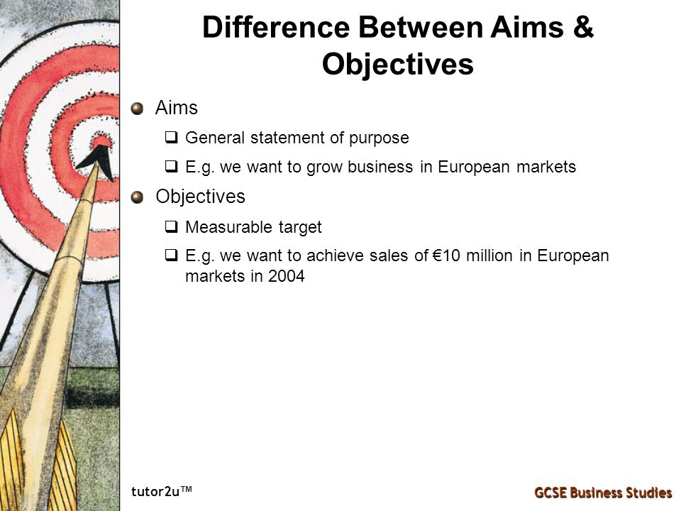 Difference Between Aims & Objectives
