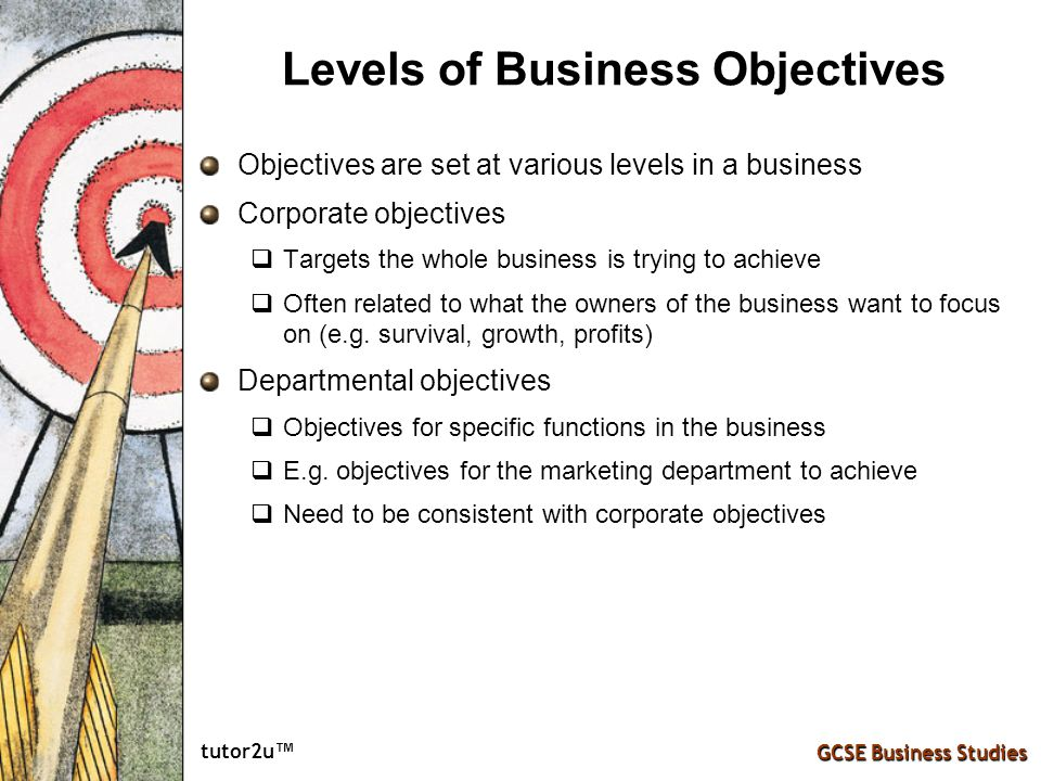 Levels of Business Objectives