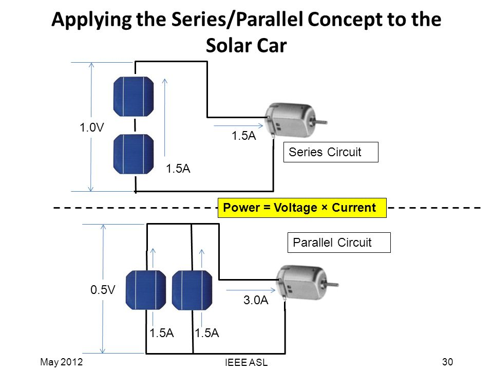 here comes the sun u201d a study of electricity and photovoltaics ppt rh slideplayer com