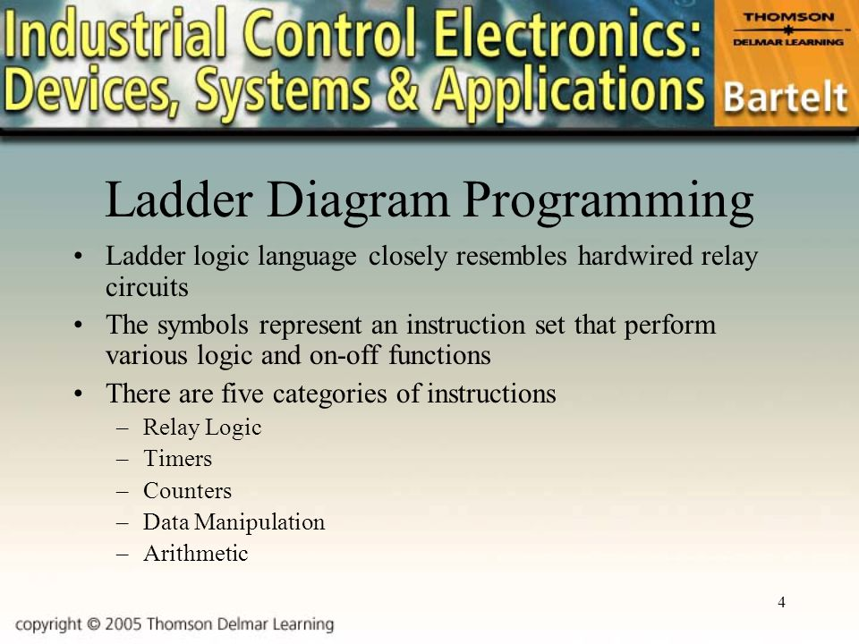 Chapter 19 Fundamental Plc Programming Ppt Video Online Download