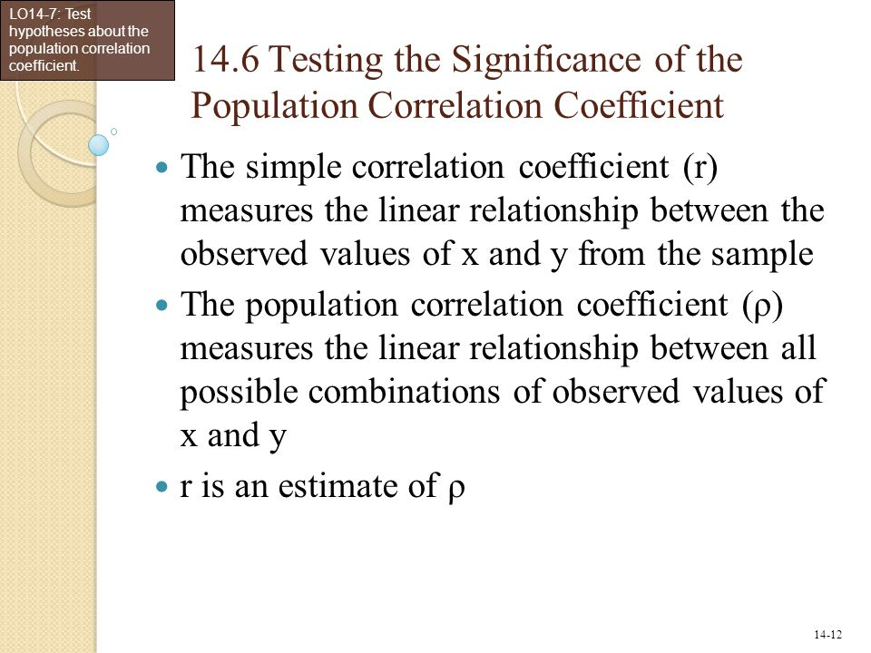 LO14-7: Test hypotheses about the population correlation coefficient.