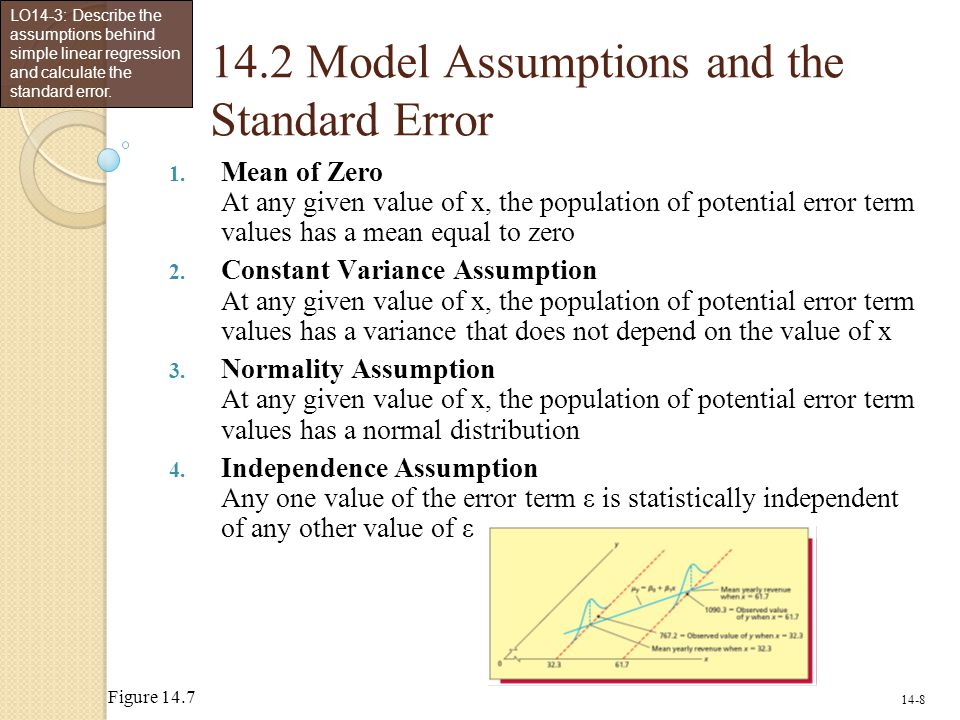 14.2 Model Assumptions and the Standard Error