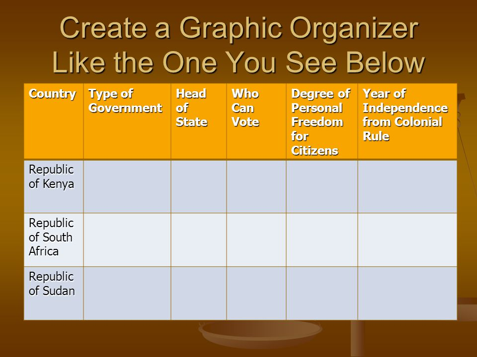 Create a Graphic Organizer Like the One You See Below