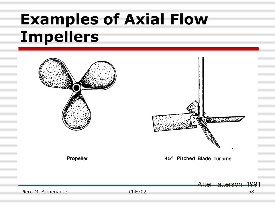 Axial Flow Impeller : Special topics modules in pharmaceutical engineering che