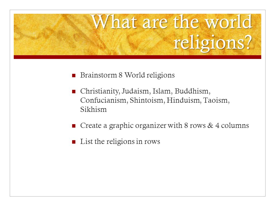 World Religions Ppt Download